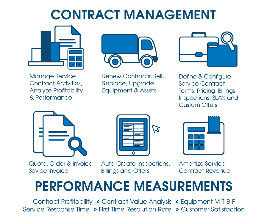 Warranty  Contract Management  Servtrac For The Service Industry